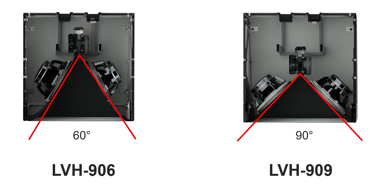 LVH-900 60-90-SKUs-10-06-20