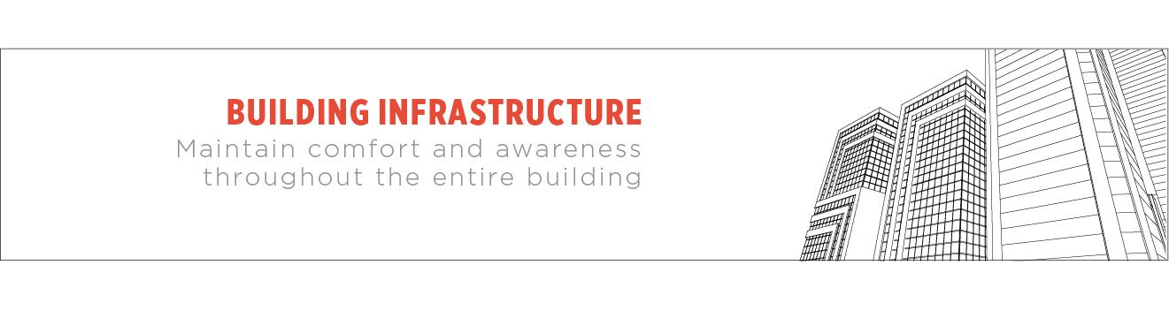 building infrastructure desktop