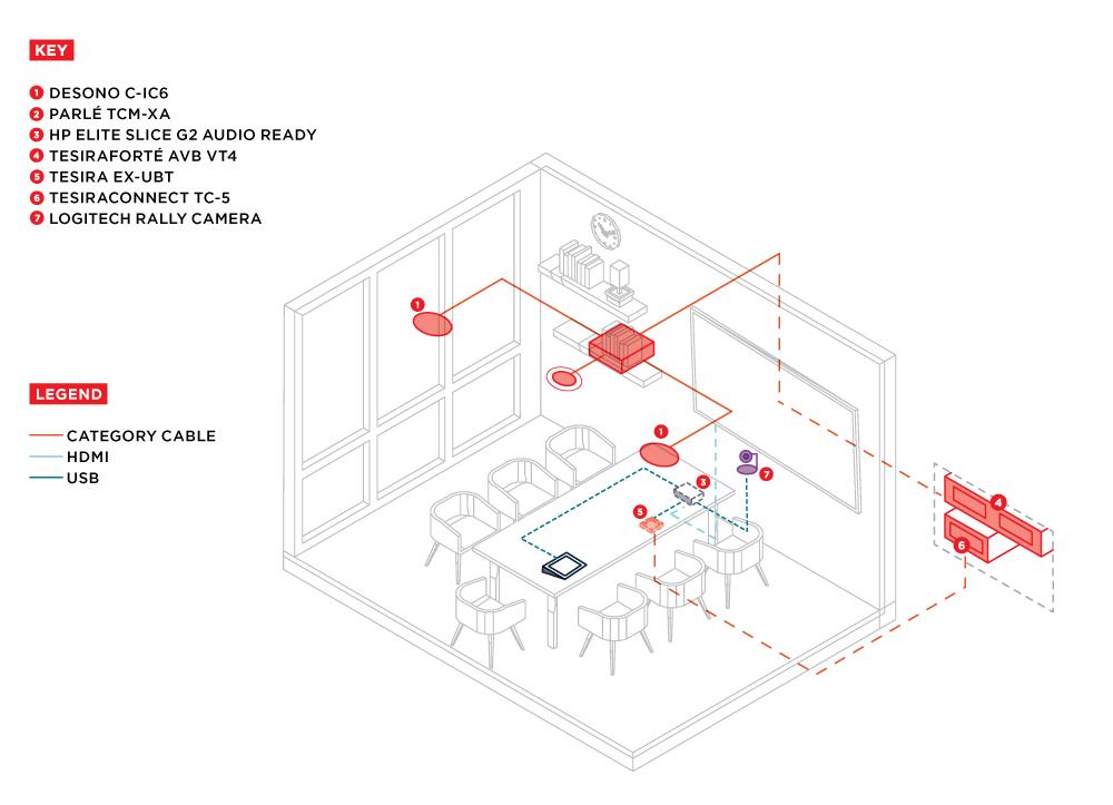 Medium Room with Ceiling Mics + HP